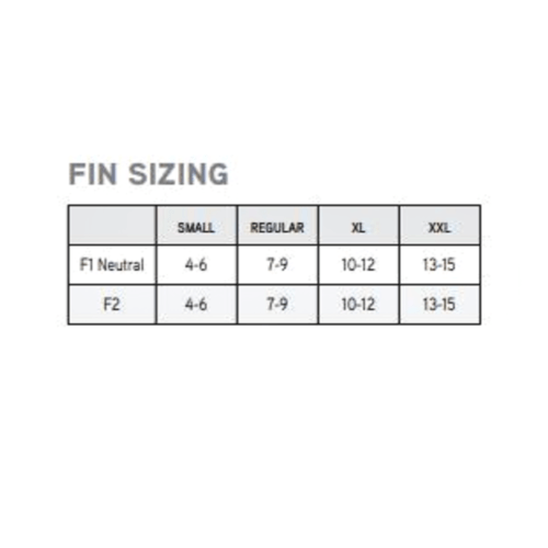 Hollis Fin Size Chart