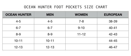 Ocean Hunter Size Chart